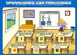 LAS FRACCIONES (II)